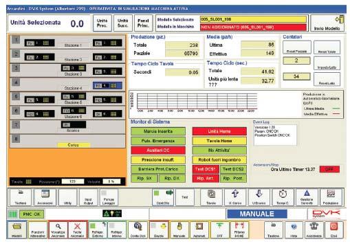 interfaccia-grafica